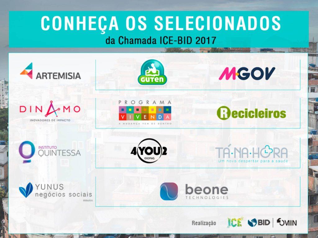 Imagem: Divulgação ICE-BID